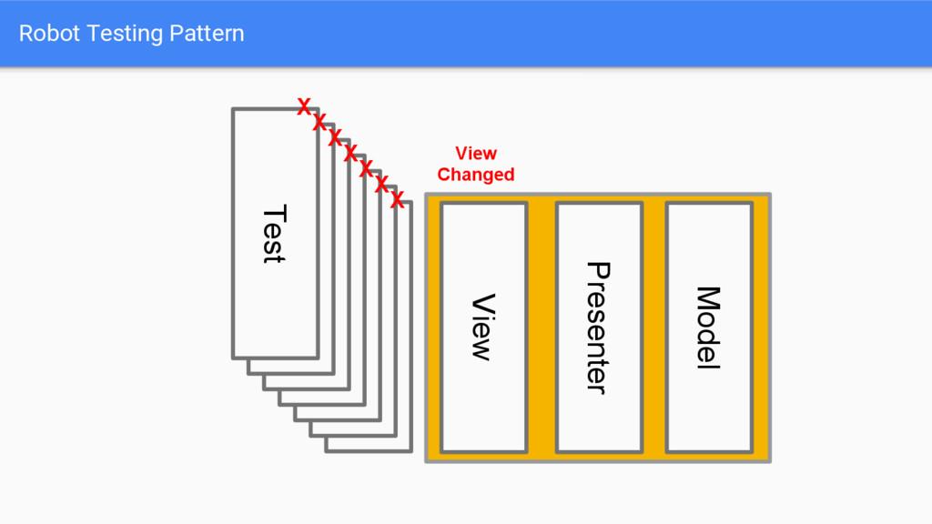 Robot Testing Pattern View Presenter Model Test...