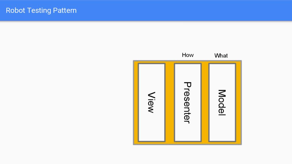 Robot Testing Pattern View Presenter Model What...