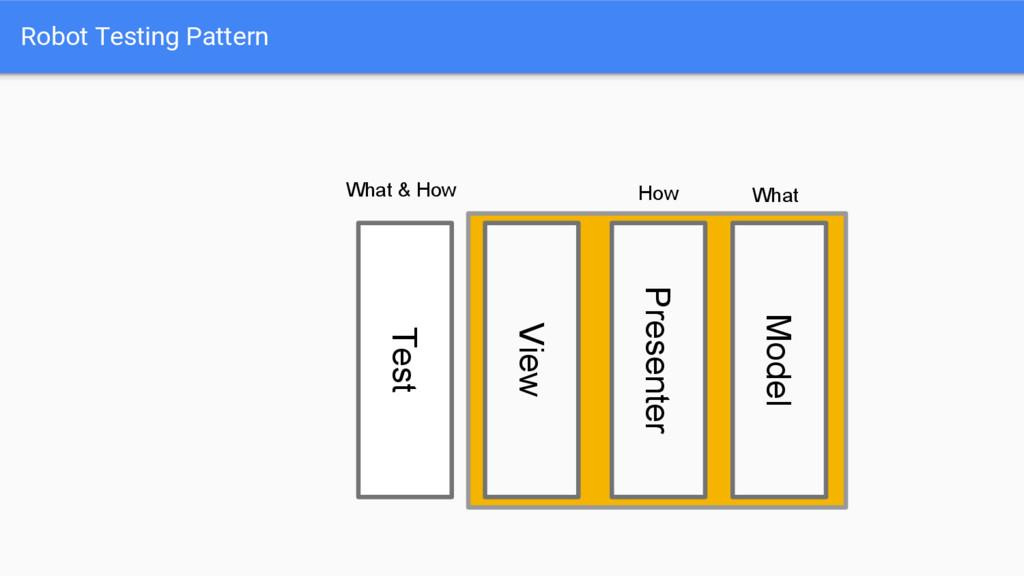 Robot Testing Pattern Test View Presenter Model...