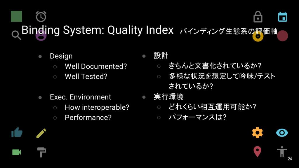 Binding System: Quality Index バインディング生態系の評価軸 24...