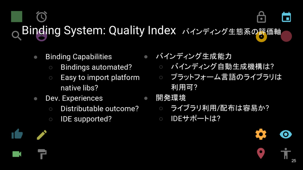 Binding System: Quality Index バインディング生態系の評価軸 25...