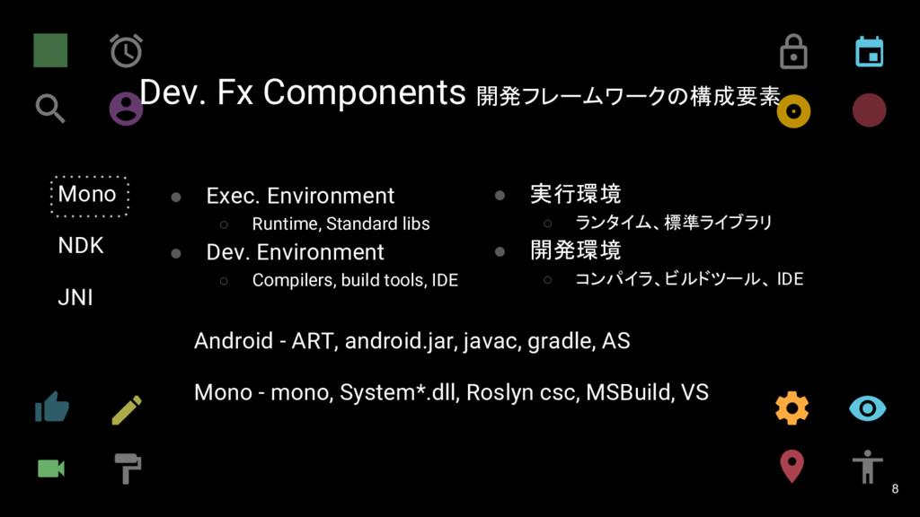 Dev. Fx Components 開発フレームワークの構成要素 8 Mono NDK JN...