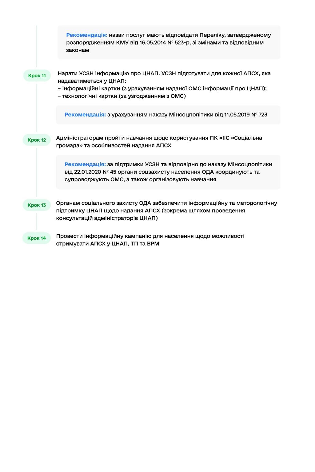 Органам соціального захисту ОДА забезпечити інф...
