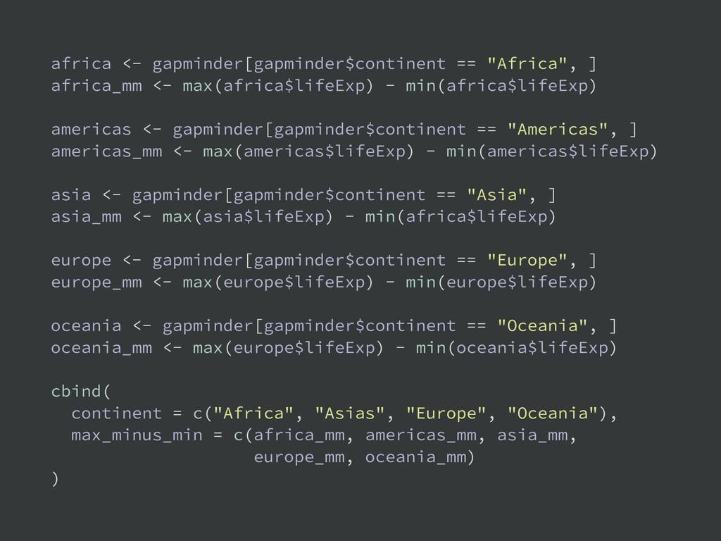"""africa <- gapminder[gapminder$continent == """"Afr..."""