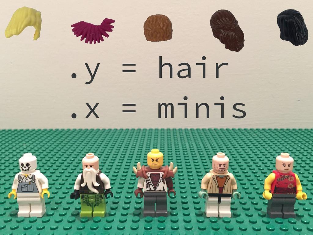 .y = hair .x = minis
