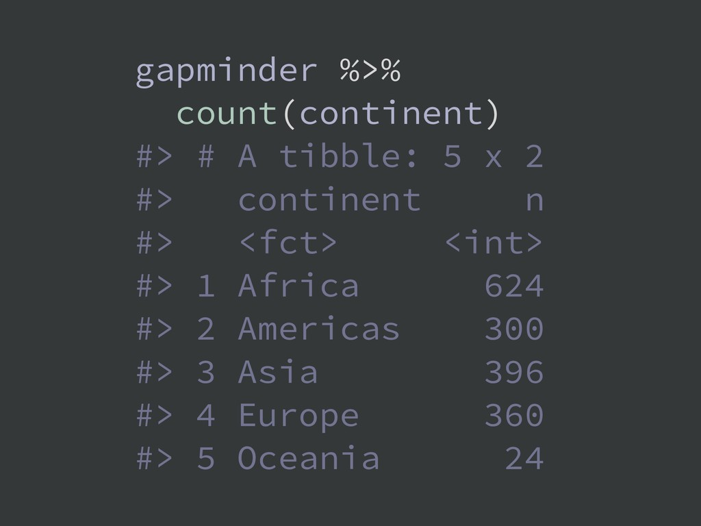 gapminder %>% count(continent) #> # A tibble: 5...