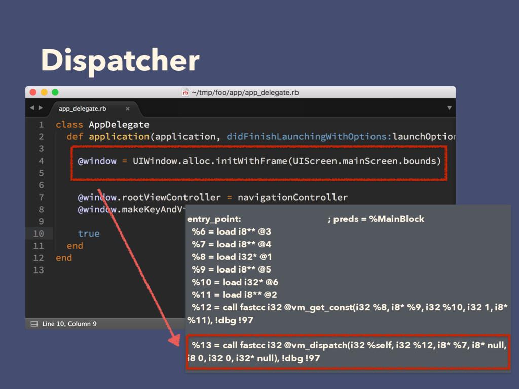 Dispatcher entry_point: ; preds = %MainBlock %6...