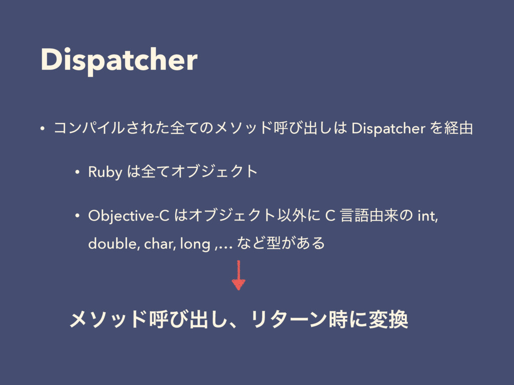 Dispatcher • ίϯύΠϧ͞Εͨશͯͷϝιουݺͼग़͠ Dispatcher Λܦ...