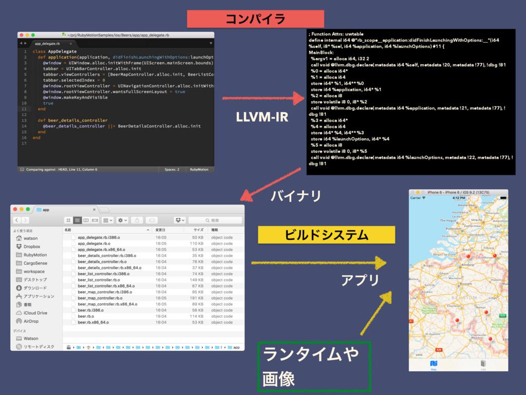 "; Function Attrs: uwtable define internal i64 @""..."