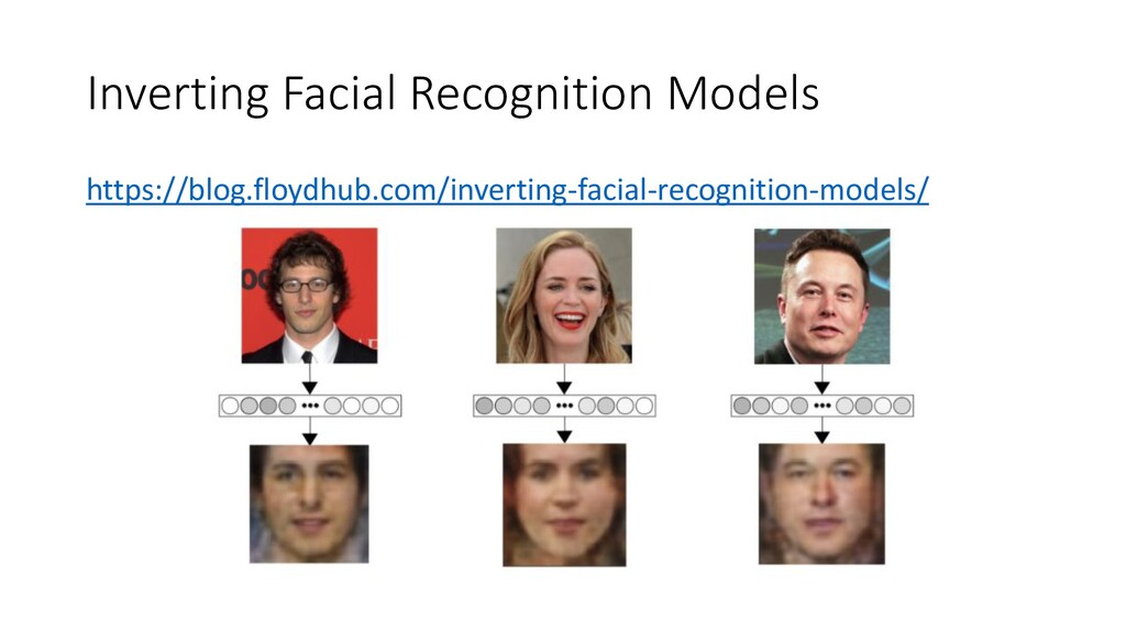 Inverting Facial Recognition Models https://blo...
