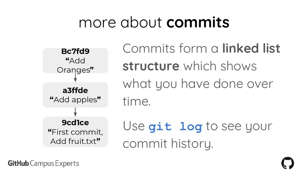 "more about commits Bc7fd9 ""Add Oranges"" a3ffde ..."