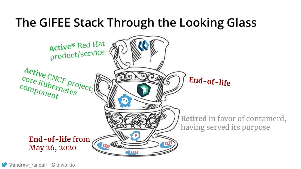 The GIFEE Stack Through the Looking Glass @andr...