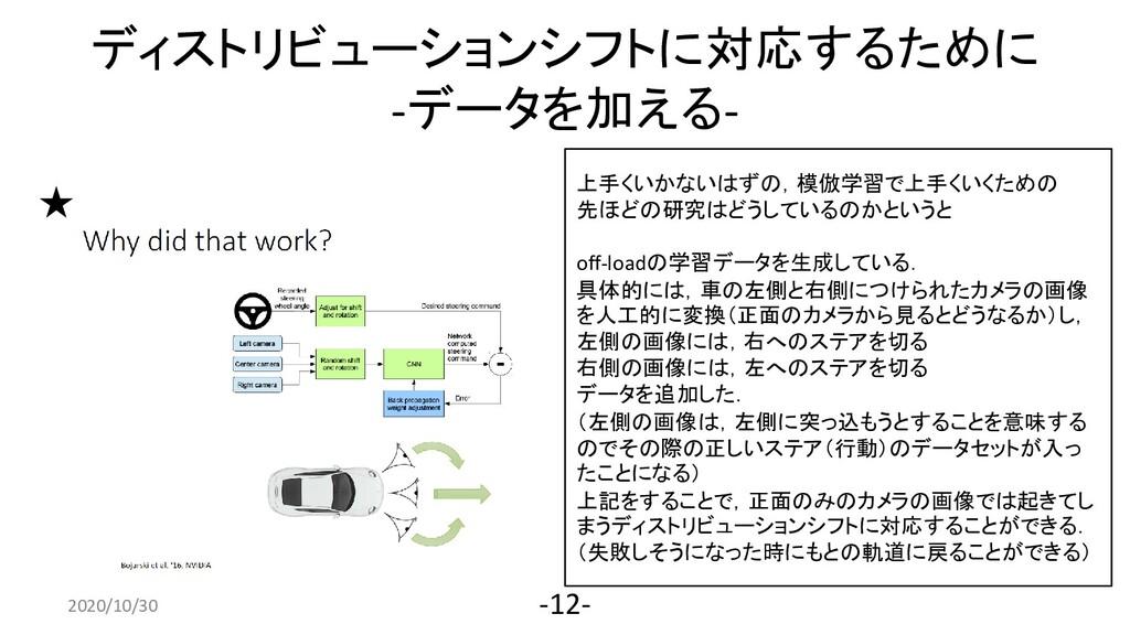ディストリビューションシフトに対応するために -データを加える- 2020/4/10 -12-...
