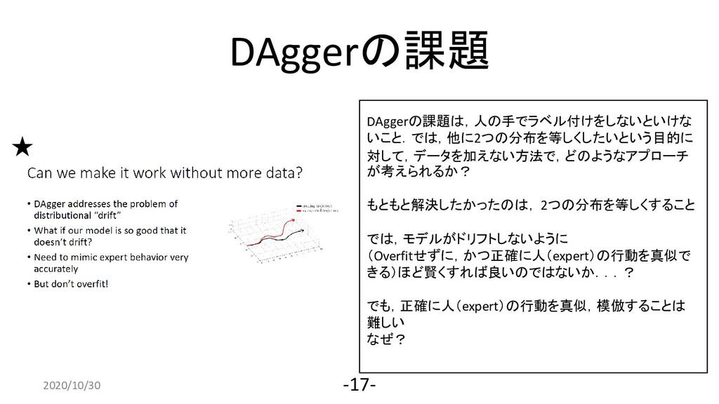 DAggerの課題 2020/4/10 -17- DAggerの課題は,人の手でラベル付けをし...