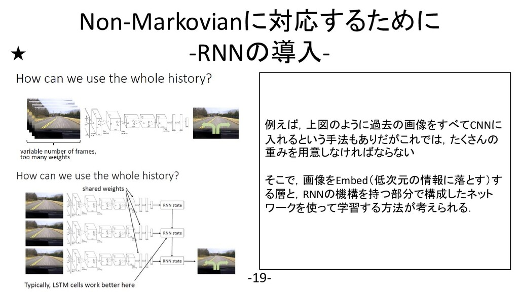 Non-Markovianに対応するために -RNNの導入- 2020/4/10 -19- 例...