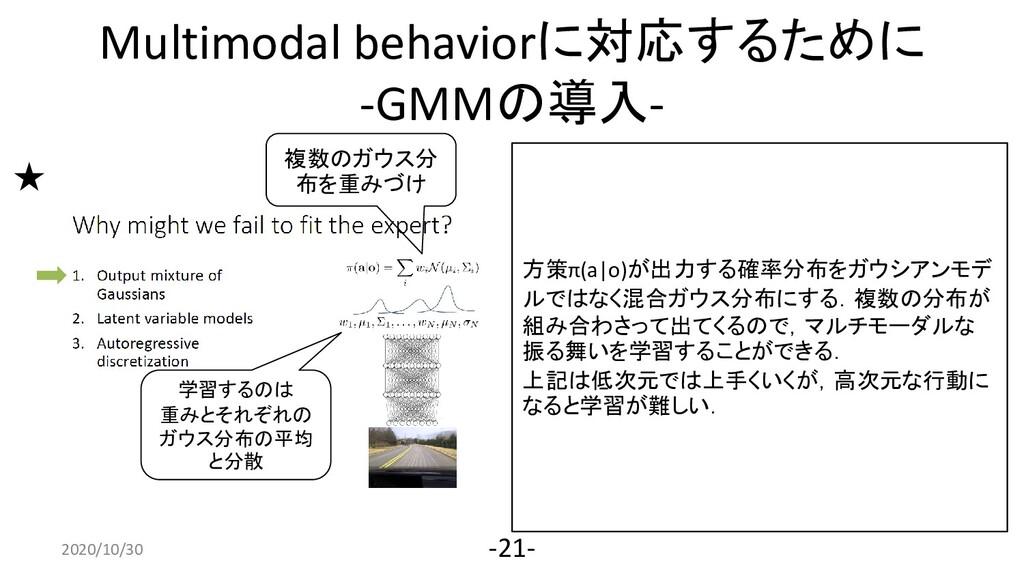 Multimodal behaviorに対応するために -GMMの導入- 2020/4/10 ...