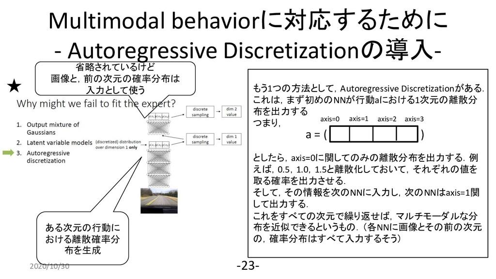 Multimodal behaviorに対応するために - Autoregressive Di...