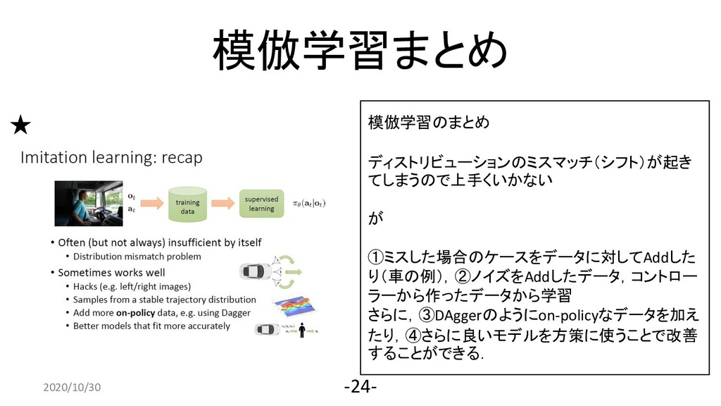 2020/4/10 -24- 模倣学習のまとめ ディストリビューションのミスマッチ(シフト)が...