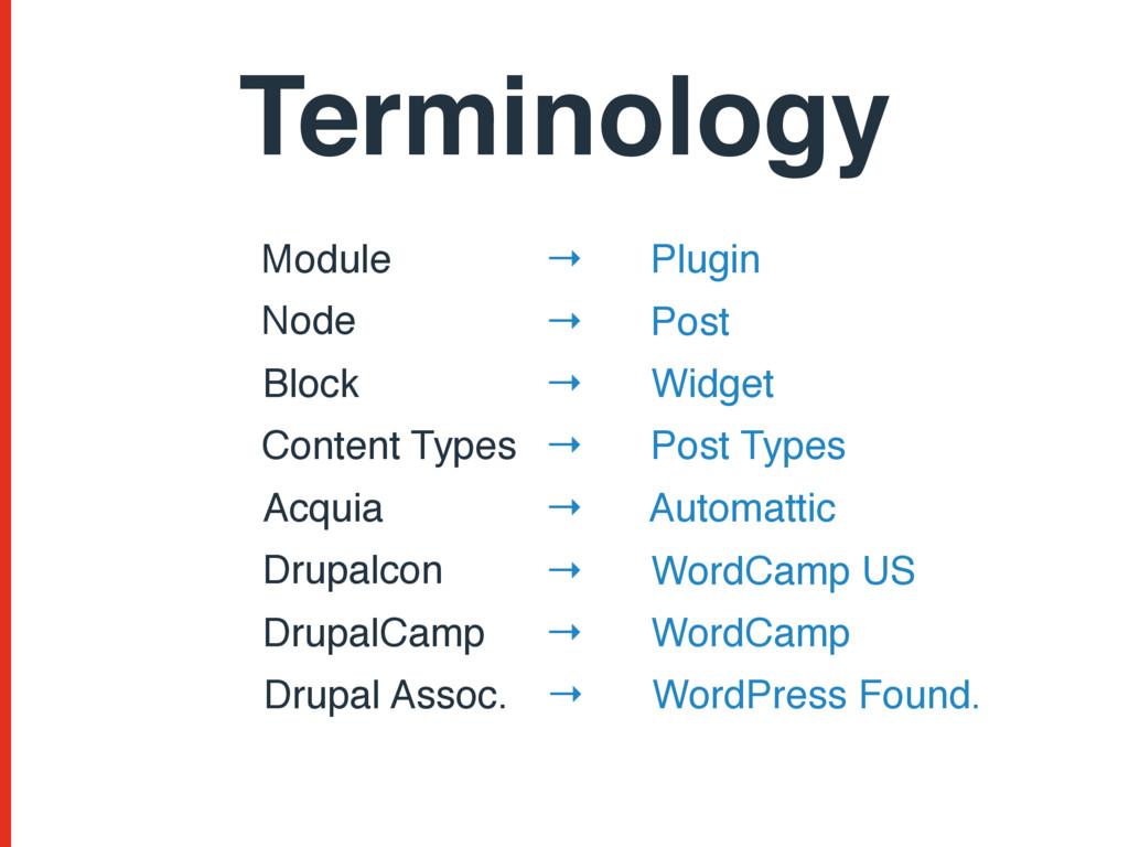 Terminology Module → Plugin Node → Post Block →...