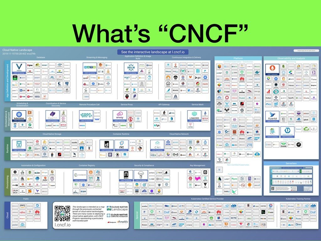 """What's """"CNCF"""""""