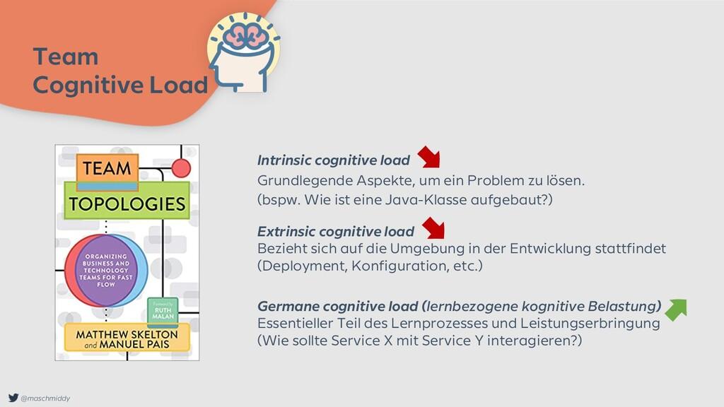@maschmiddy Team Cognitive Load Intrinsic cogni...