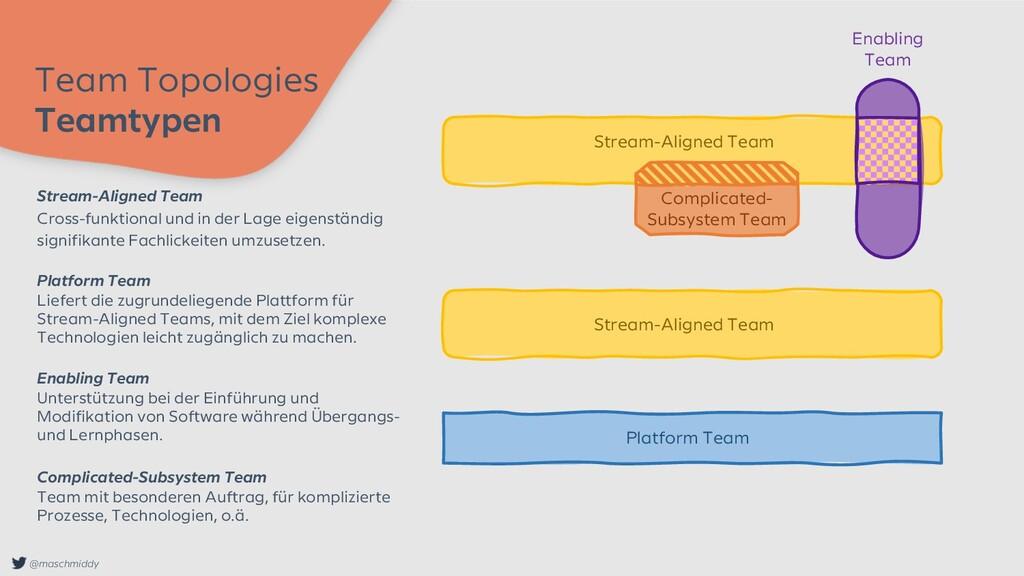 @maschmiddy Team Topologies Teamtypen Enabling ...