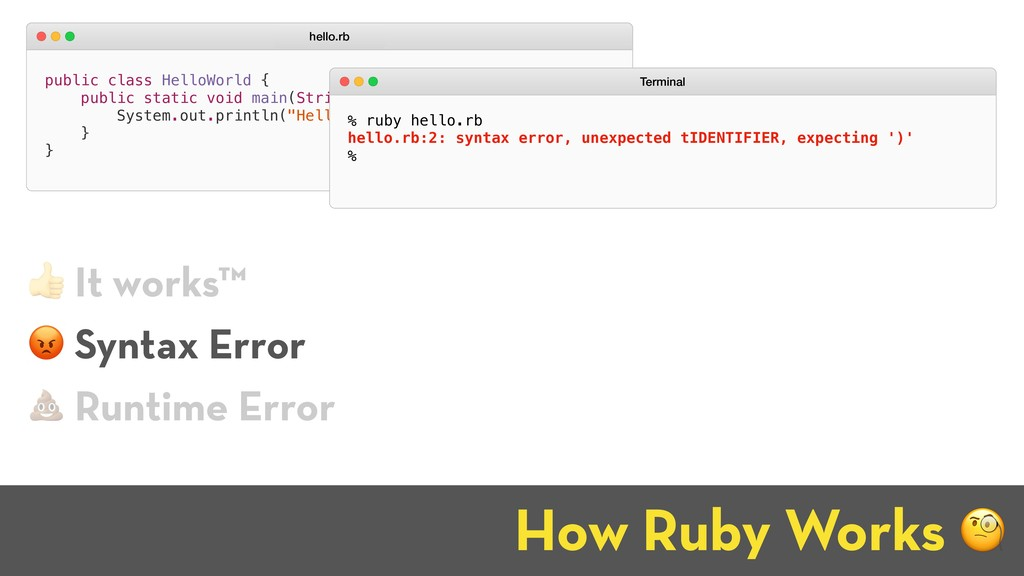How Ruby Works J public class HelloWorld { publ...