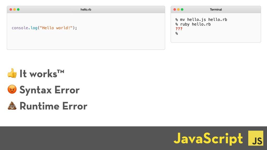 "console.log(""Hello world!""); hello.js Terminal ..."