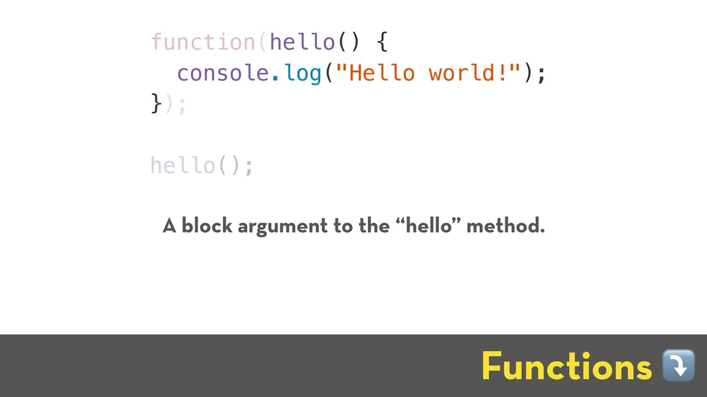 "function(hello() { console.log(""Hello world!"");..."