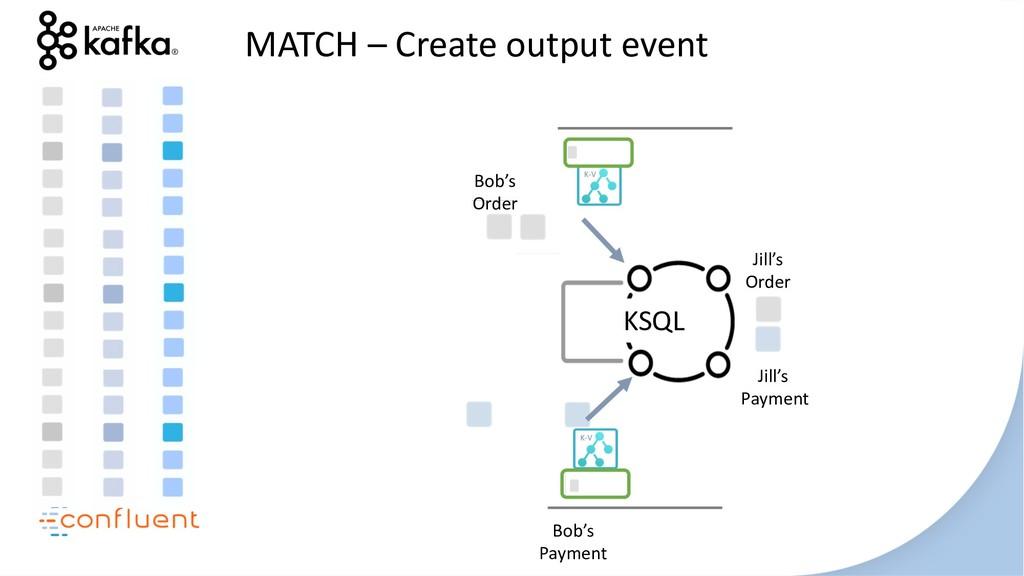 KSQL MATCH – Create output event Bob's Order Ji...