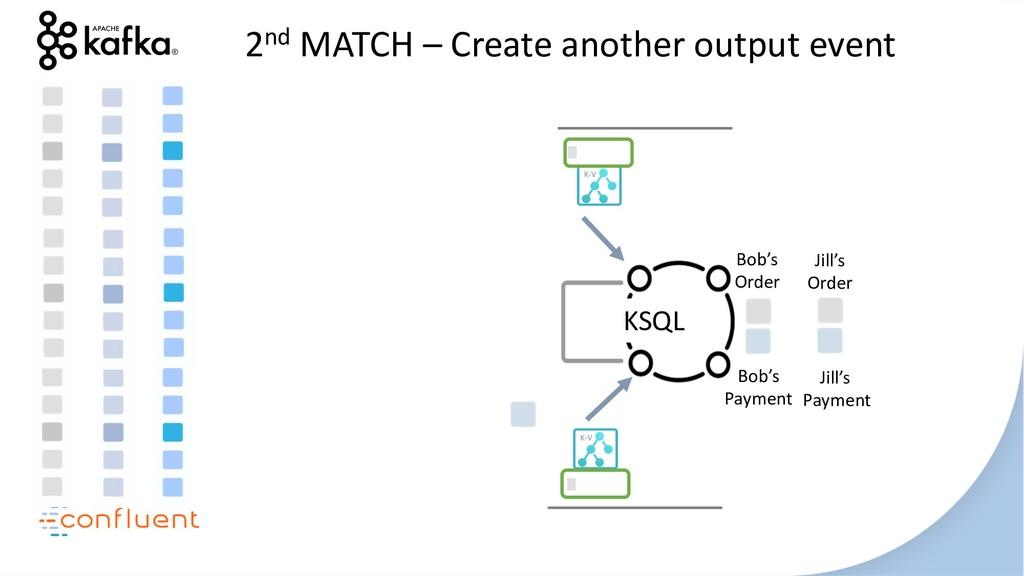 KSQL 2nd MATCH – Create another output event Ji...