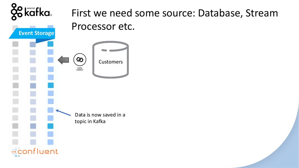 First we need some source: Database, Stream Pro...