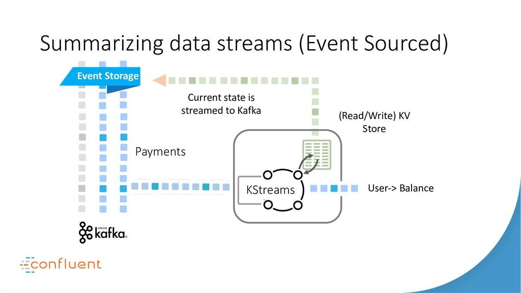Summarizing data streams (Event Sourced) (Read/...