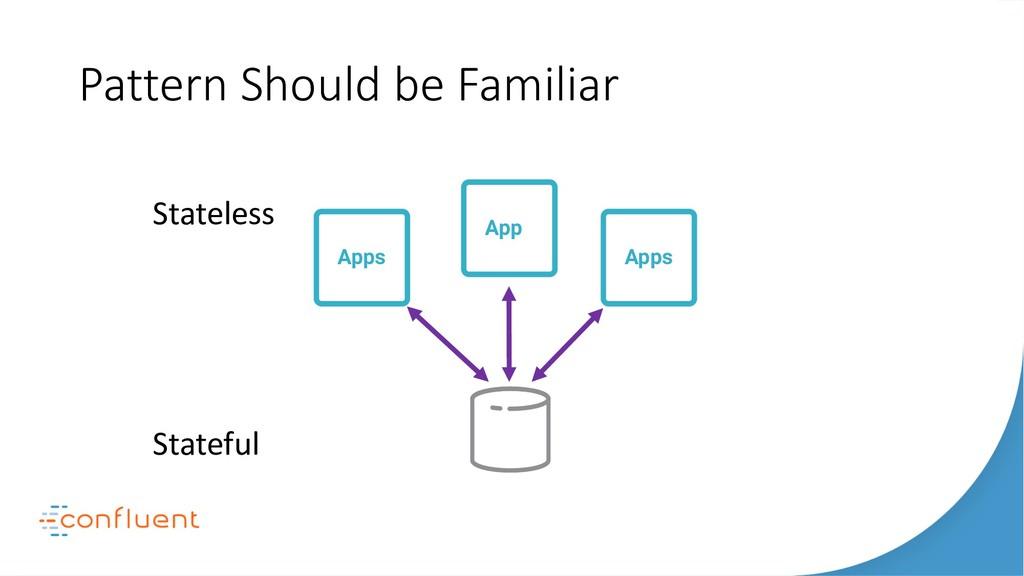 Pattern Should be Familiar Apps Search Apps App...