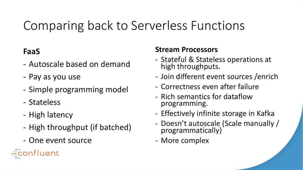 Comparing back to Serverless Functions FaaS - A...