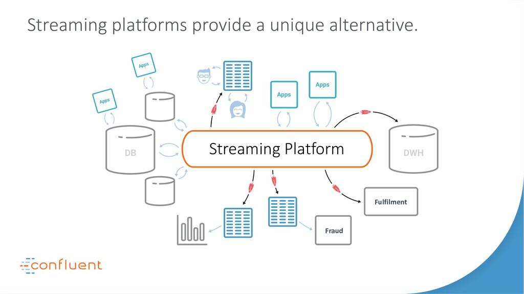 Streaming platforms provide a unique alternativ...