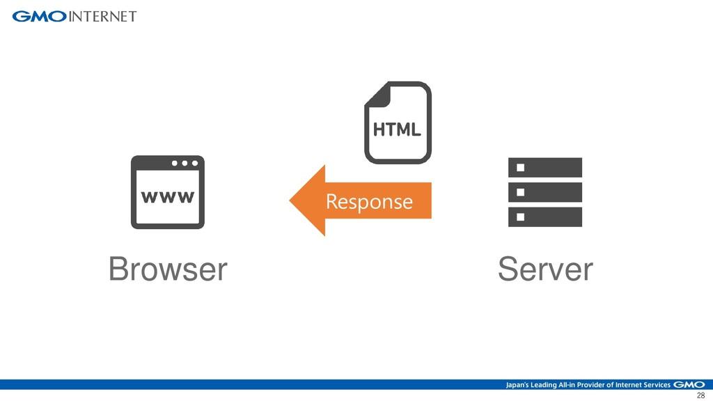 28 Browser Server Response