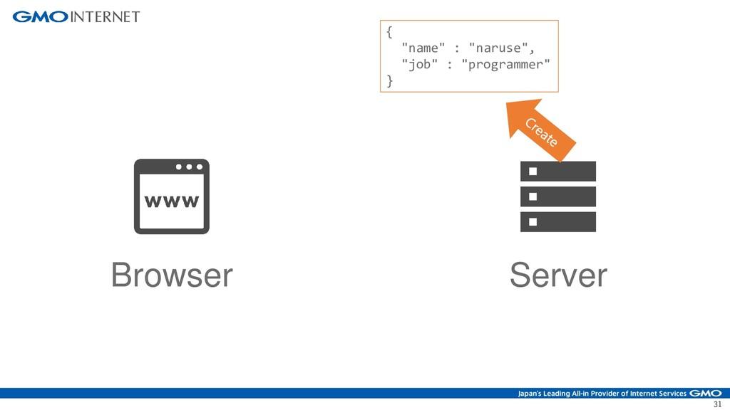 "31 Browser Server { ""name"" : ""naruse"", ""job"" : ..."