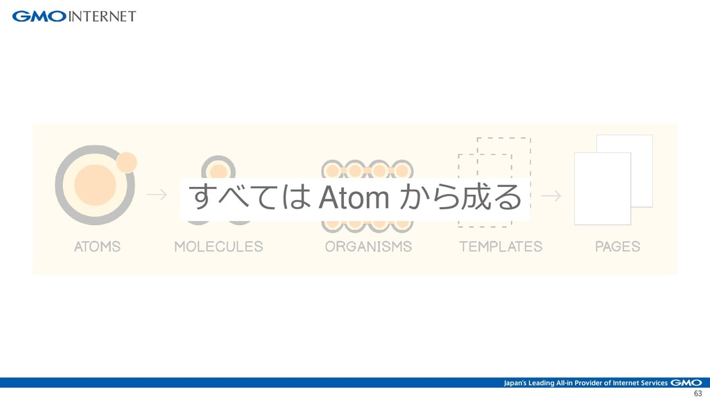 63 すべては Atom から成る
