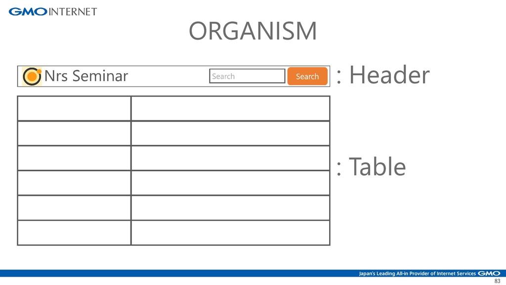 83 ORGANISM : Header : Table