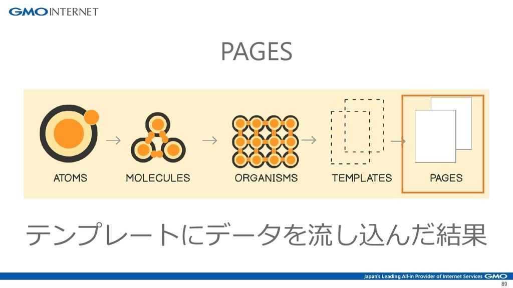 89 PAGES テンプレートにデータを流し込んだ結果