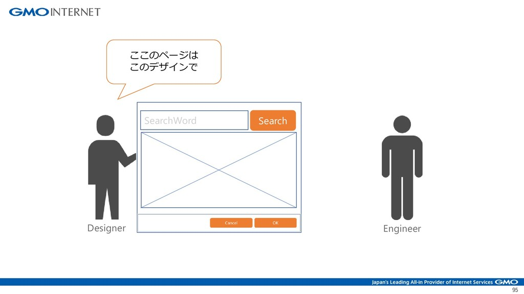 95 Designer Engineer Search SearchWord ここのページは ...