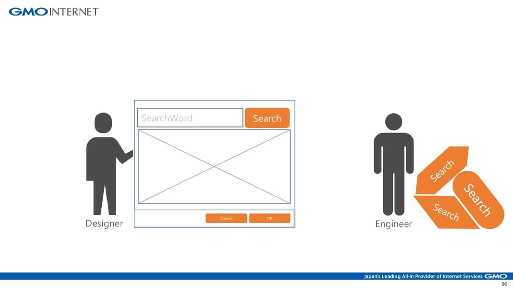 96 Designer Engineer Search SearchWord