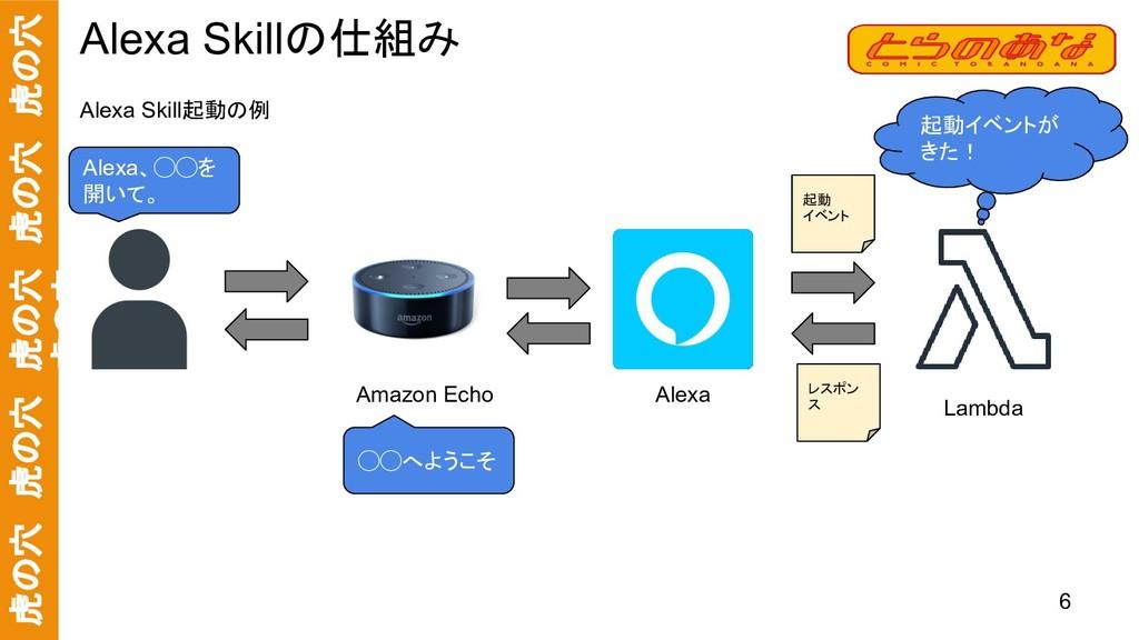 虎の穴 虎の穴 虎の穴 虎の穴 虎の穴 虎の穴 6 Alexa、◯◯を 開いて。 Amazon...