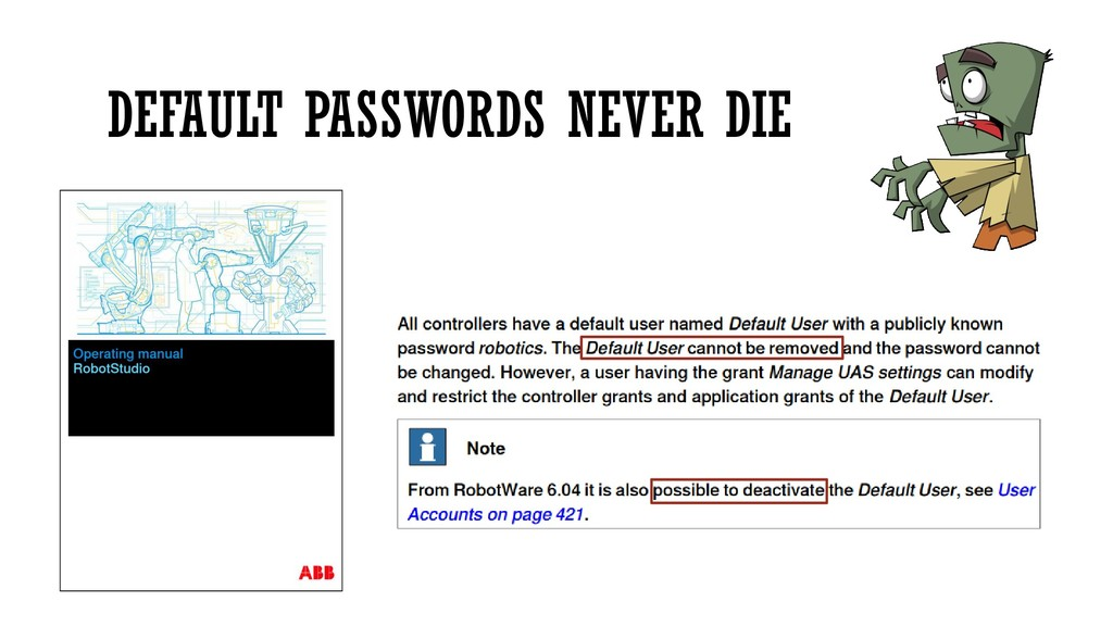 DEFAULT PASSWORDS NEVER DIE
