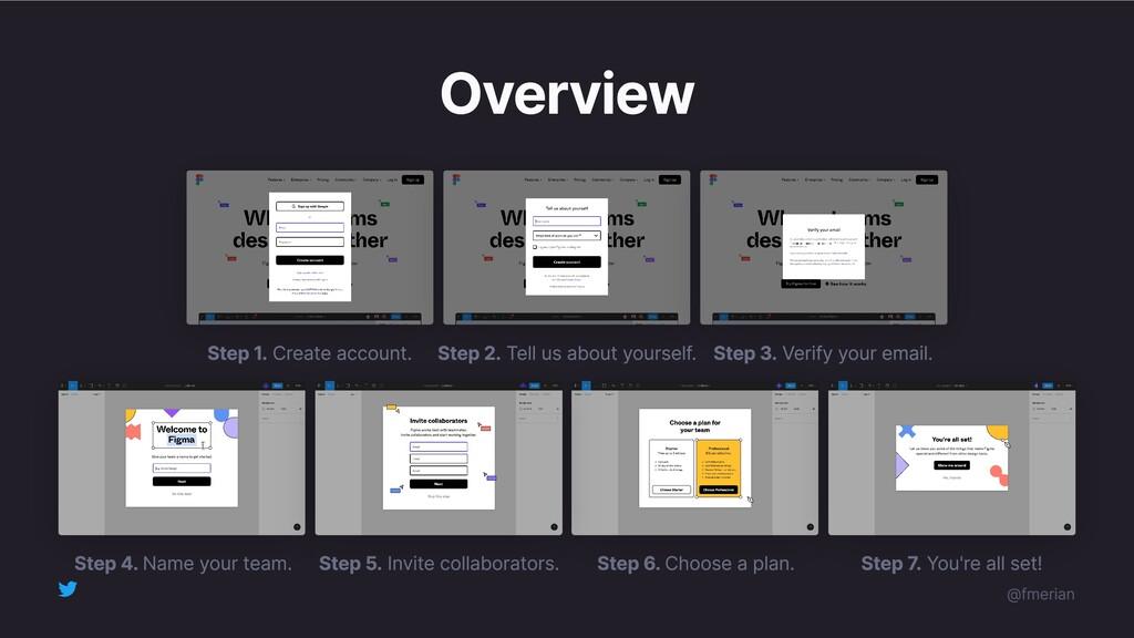 Overview Step 1. Create account. Step 2. Tell u...