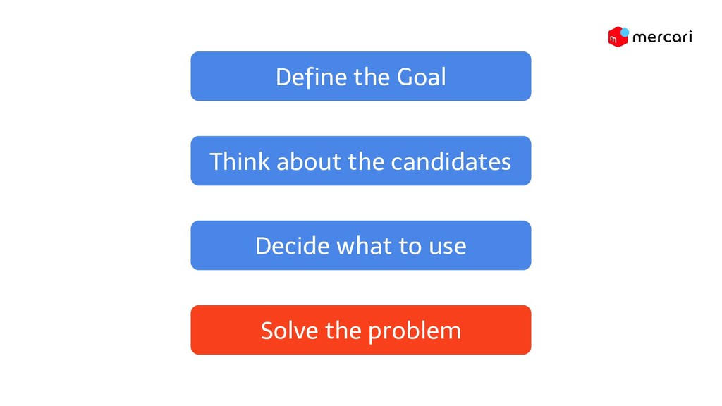 Define the Goal Think about the candidates Deci...