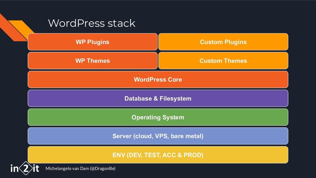 Michelangelo van Dam (@DragonBe) WordPress stac...