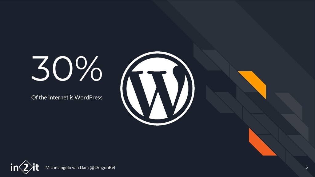 Michelangelo van Dam (@DragonBe) 30% Of the int...
