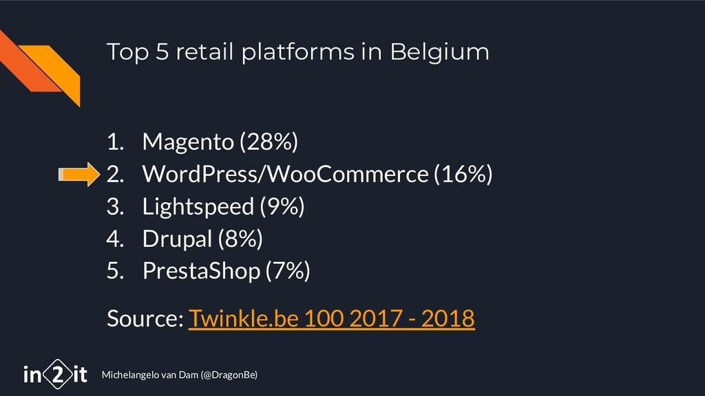 Michelangelo van Dam (@DragonBe) Top 5 retail p...